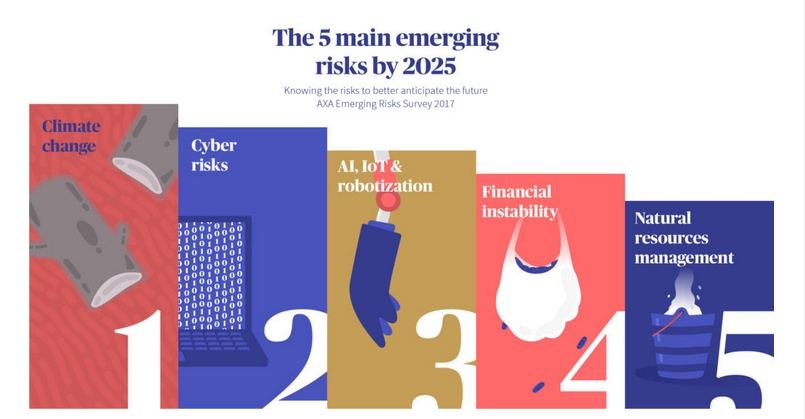 axa-rischi-emergenti-survey-emerging-risks.jpg